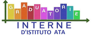 Pubblicazione graduatorie provvisorie per l'individuazione degli eventuali soprannumerari personale ATA per l'a.s. 2020/2021.