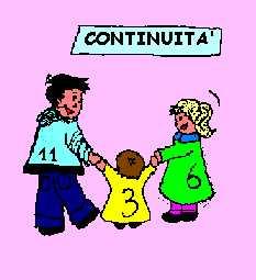 Convocazione gruppi di lavoro per continuità verticale in modalità telematica